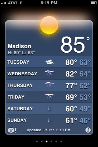 Middleton Weather